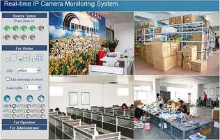 IP- (Web) Камеры в системах Видеонаблюдения