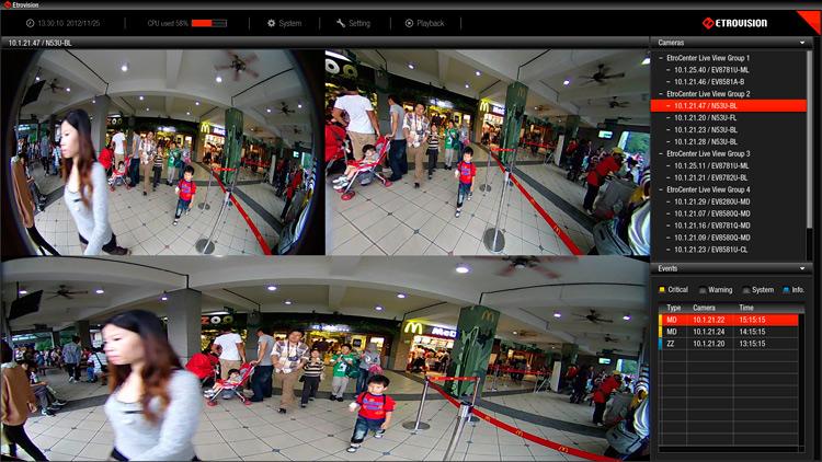 Панорамные видеокамеры Fisheye (рыбий глаз)