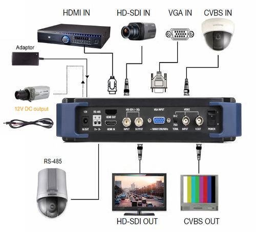 выбор монитора видеонаблюдения
