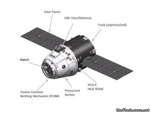 космический грузовик Dragon SpaceX